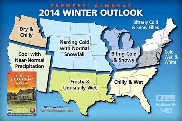Winter Forecast 2014